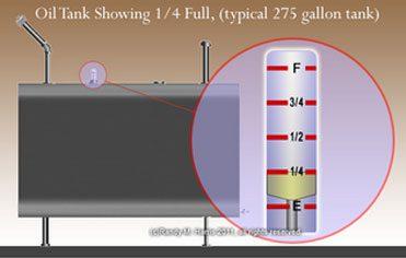 education OilGaugeCloseUp - Ariba Oil Tank Chart